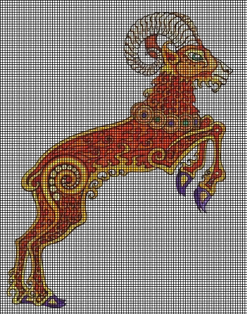 Crochet Zodiac Patterns : Home > Crochet Graph Patterns > Zodiac Signs > Horoscope Aries Croch...