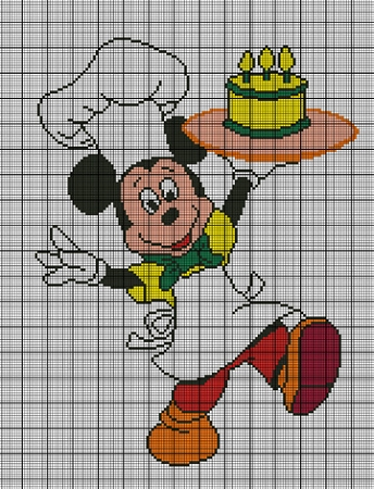 Mickey Mouse Chef Crochet Pattern